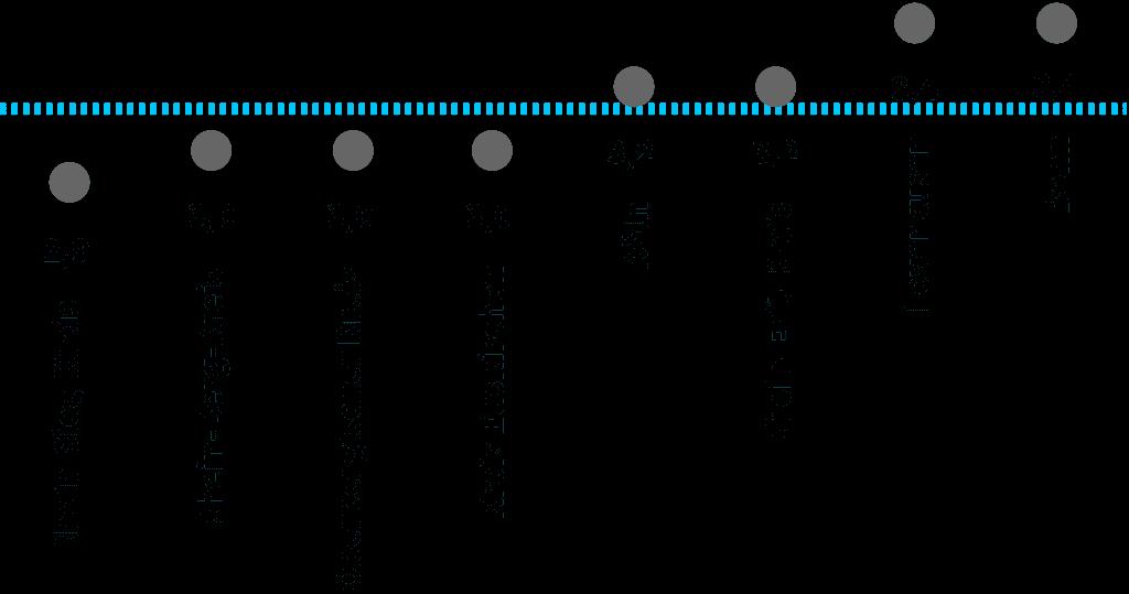 Grafik Lehrernoten